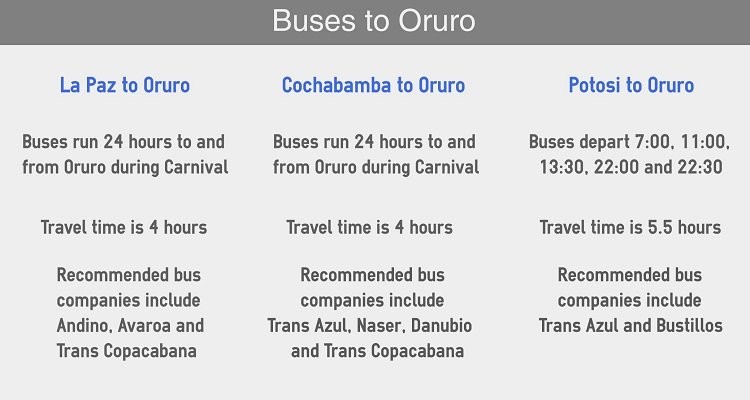 how to get to oruro by bus druing carnival